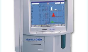 Гематологические анализаторы HemaLit: принцип работы и плюсы оборудования для сферы диагностики
